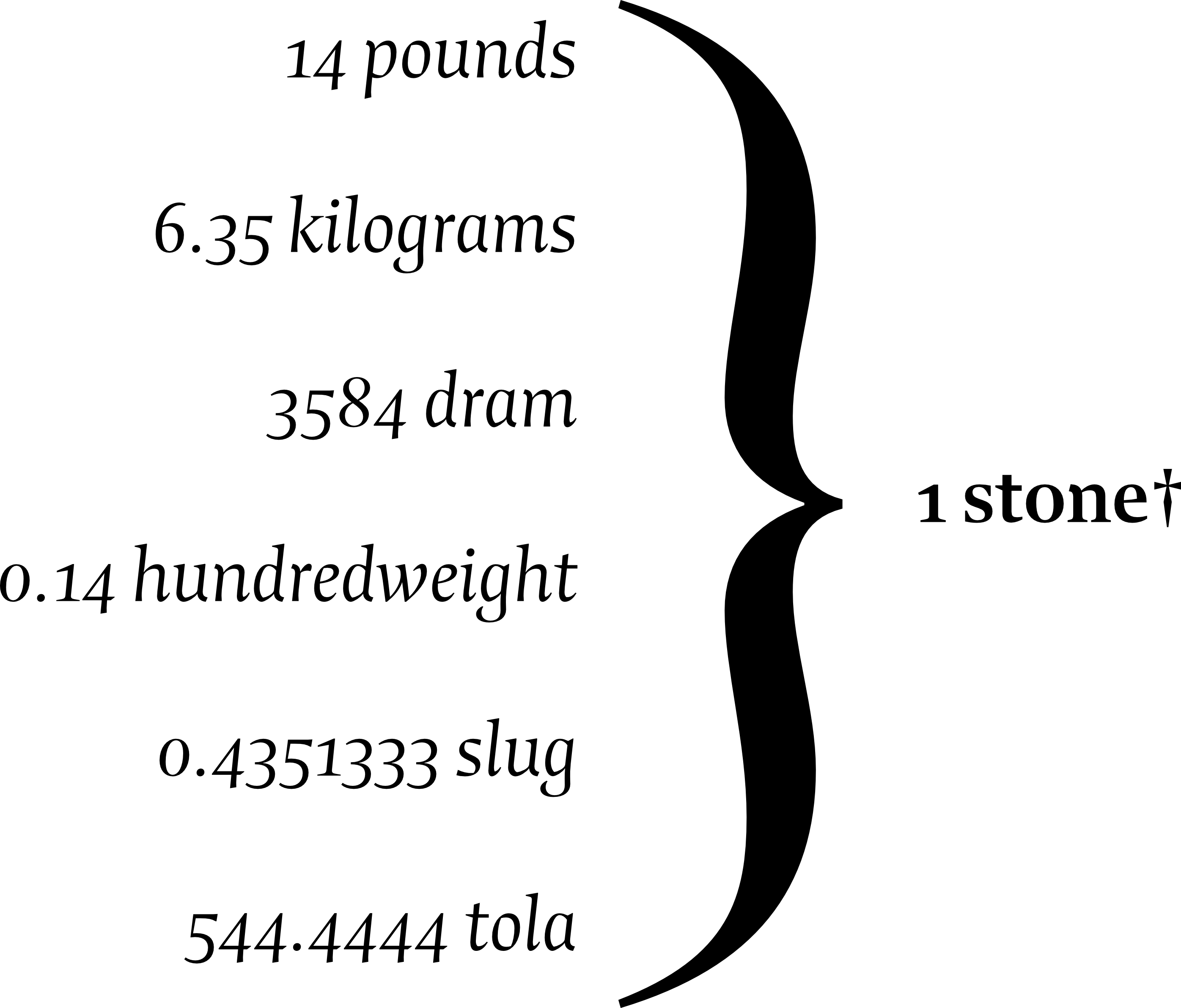 Image-weights