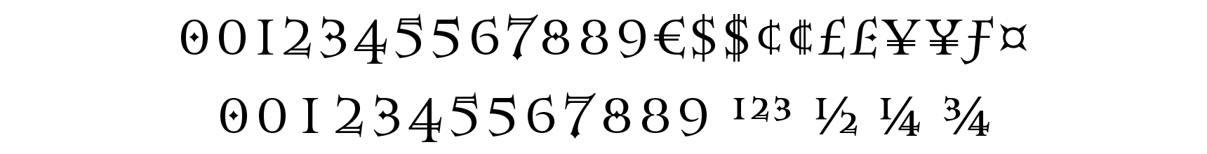 <p>Figures & currency</p> glyphs