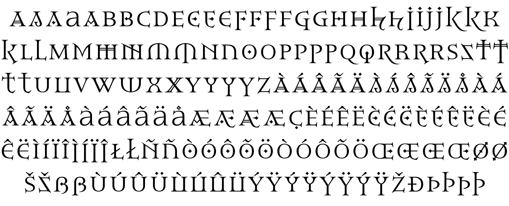 <p>Main forms</p> glyphs