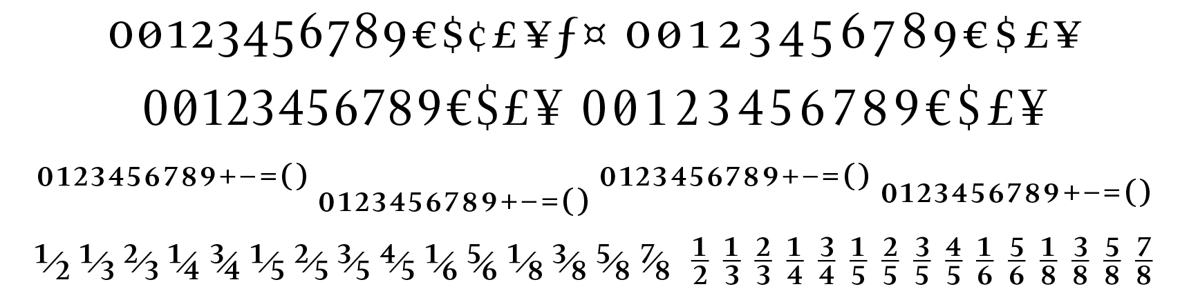 <p>Figures &amp; currency</p> glyphs